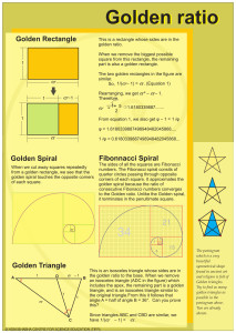 golden-ratio-svn